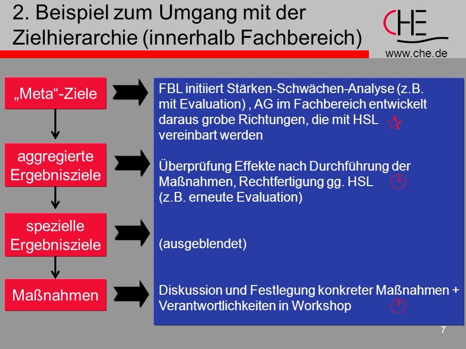 www.che.de 7 2. Beispiel zum Umgang mit der Zielhierarchie (innerhalb Fachbereich) Meta-Ziele aggregierte Ergebnisziele Maßnahmen spezielle Ergebniszi