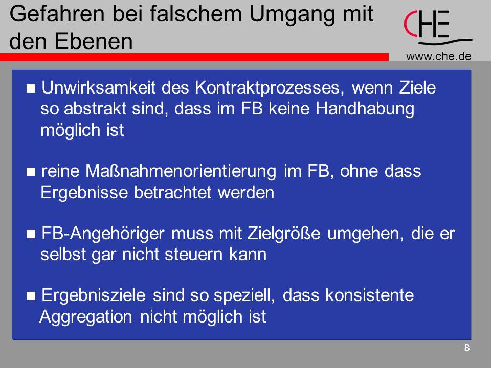 www.che.de 8 Gefahren bei falschem Umgang mit den Ebenen n Unwirksamkeit des Kontraktprozesses, wenn Ziele so abstrakt sind, dass im FB keine Handhabu