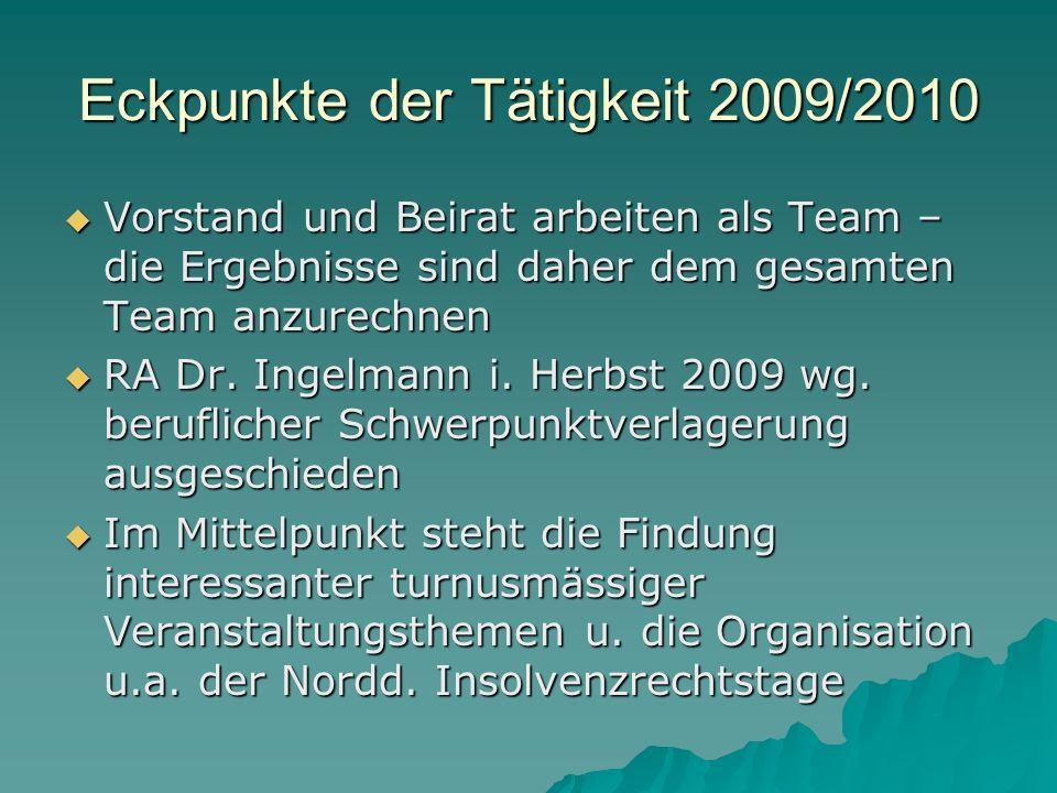 Eckpunkte der Tätigkeit 2009/2010 Vorstand und Beirat arbeiten als Team – die Ergebnisse sind daher dem gesamten Team anzurechnen Vorstand und Beirat