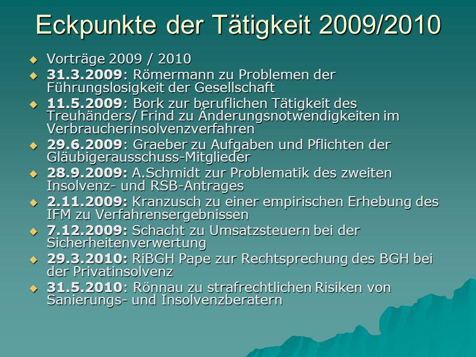 Eckpunkte der Tätigkeit 2009/2010 Vorträge 2009 / 2010 Vorträge 2009 / 2010 31.3.2009: Römermann zu Problemen der Führungslosigkeit der Gesellschaft 3