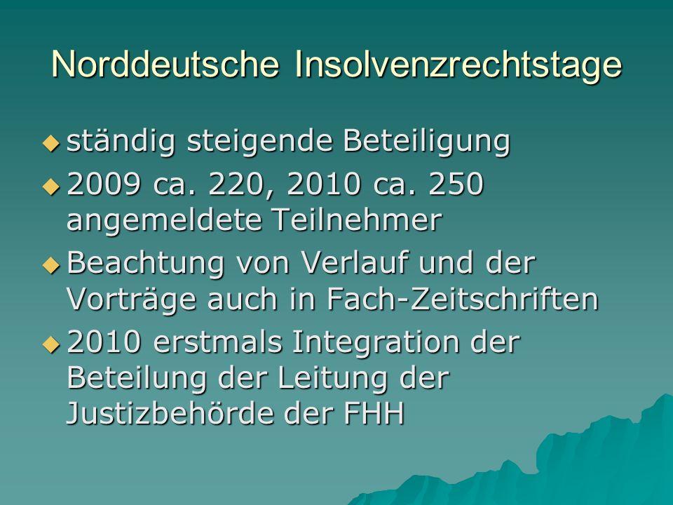 Norddeutsche Insolvenzrechtstage ständig steigende Beteiligung ständig steigende Beteiligung 2009 ca. 220, 2010 ca. 250 angemeldete Teilnehmer 2009 ca