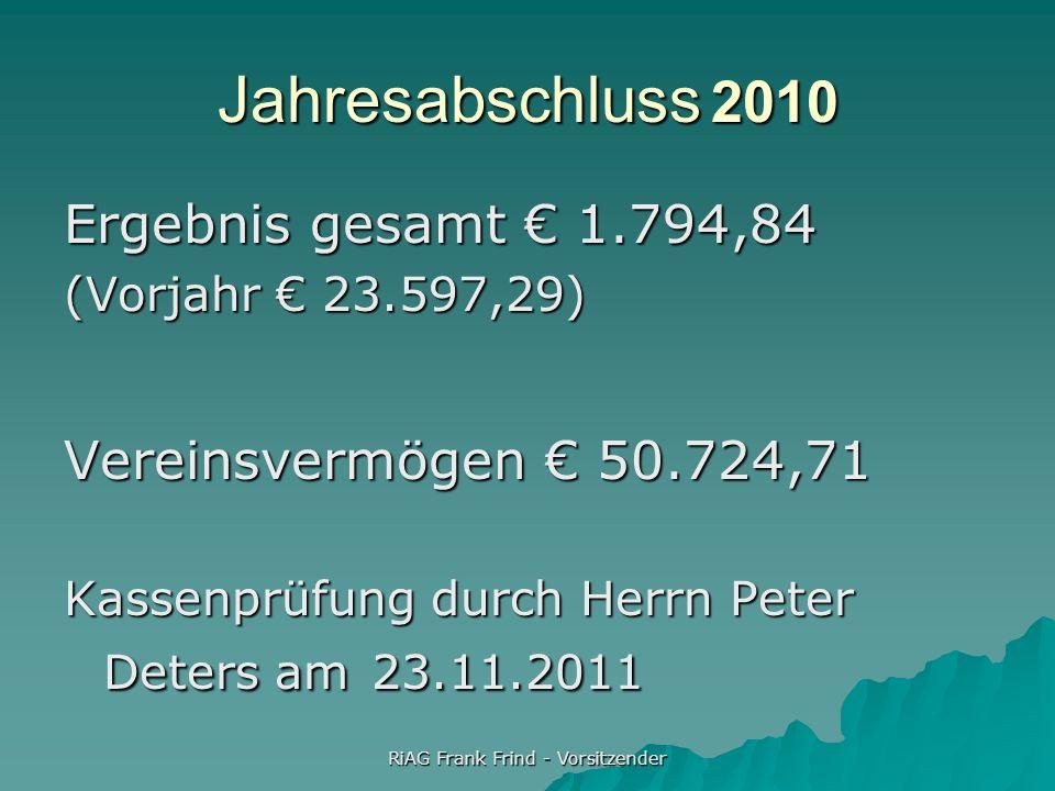 RiAG Frank Frind - Vorsitzender Jahresabschluss 2010 Ergebnis gesamt 1.794,84 (Vorjahr 23.597,29) Vereinsvermögen 50.724,71 Kassenprüfung durch Herrn