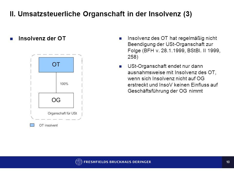 9 II. Umsatzsteuerliche Organschaft in der Insolvenz (1) Insolvenz der OG Insolvenz OG beendet USt-Organschaft wegen Wegfall organisatorischer Einglie