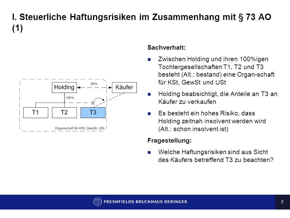 1 Überblick Haftungsrisiken bei § 73 AO Umsatzsteuerliche Organschaft in der Insolvenz Steuerliche Sanierungsregeln Sanierungsklausel (§ 8c Abs. 1a KS