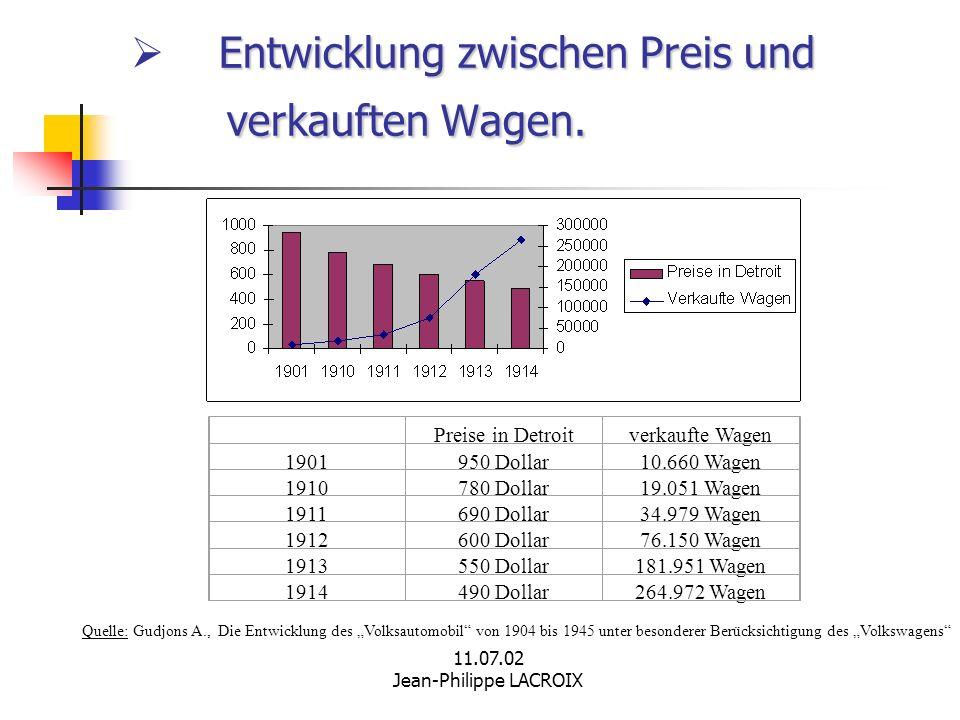 11.07.02 Jean-Philippe LACROIX 1.2 Ursprüngliches Konzept in Deutschland: Zivile Bedüfnisse Zuerst besaß das Automobil seine Existenzberechtigung allein in der Funktion als Renn- und Luxusfahrzeug.