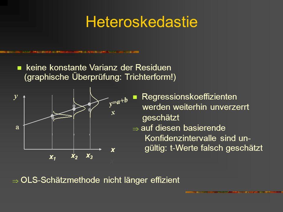Heteroskedastie x x3x3 a x x1x1 x2x2 y y=a+b x keine konstante Varianz der Residuen (graphische Überprüfung: Trichterform!) Regressionskoeffizienten w