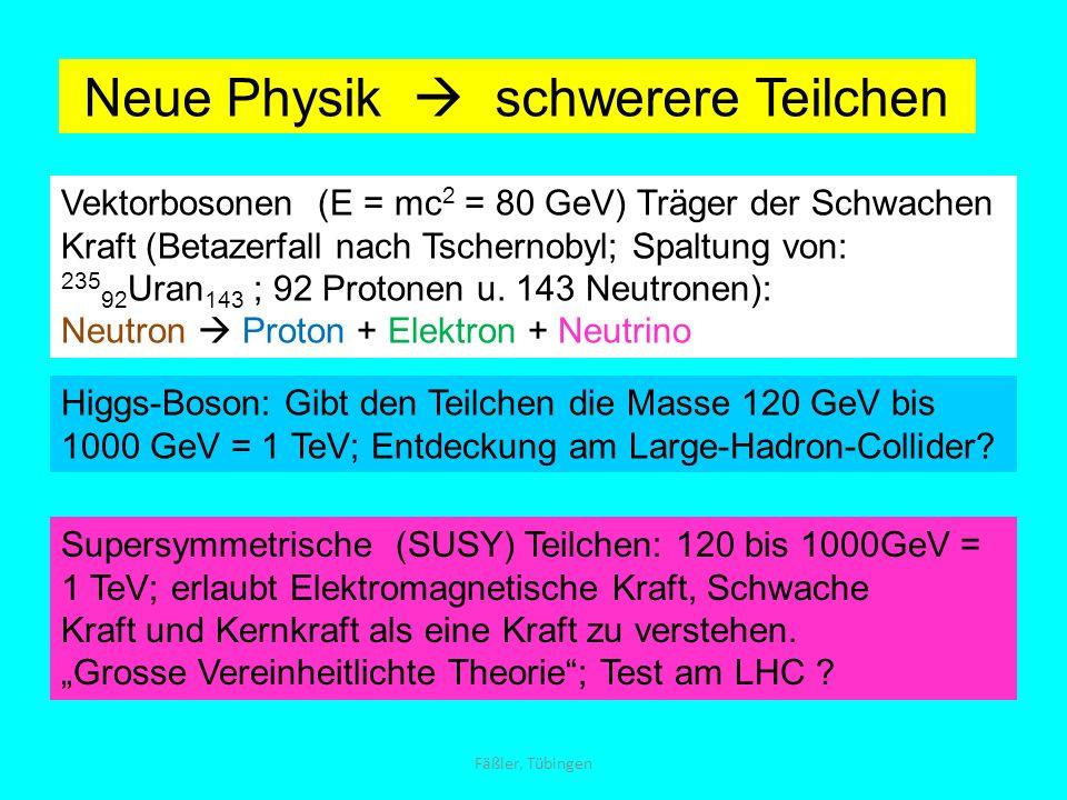 Neue Physik schwerere Teilchen Vektorbosonen (E = mc 2 = 80 GeV) Träger der Schwachen Kraft (Betazerfall nach Tschernobyl; Spaltung von: 235 92 Uran 1