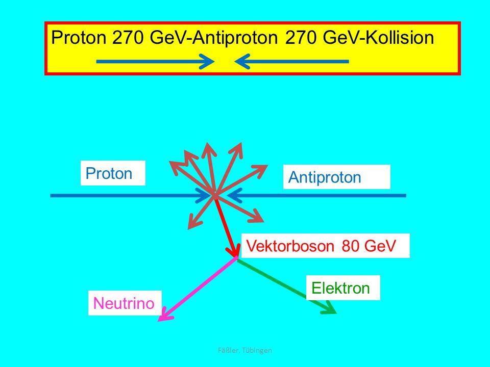Fäßler, Tübingen Proton 270 GeV-Antiproton 270 GeV-Kollision Proton Antiproton Elektron Neutrino Vektorboson 80 GeV