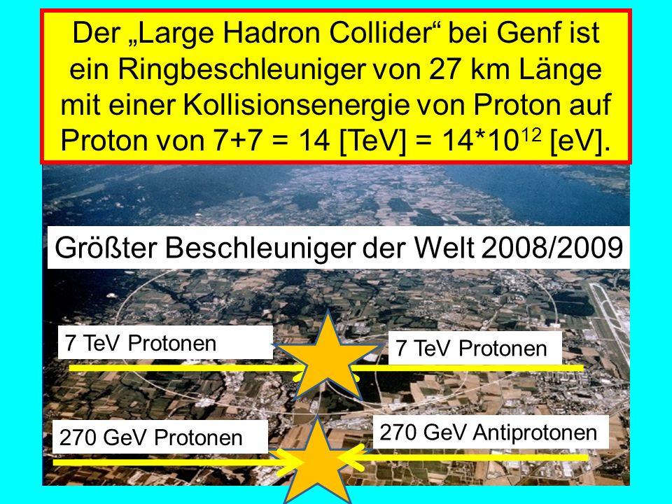 Amand Fassler, Tübingen Der Large Hadron Collider bei Genf ist ein Ringbeschleuniger von 27 km Länge mit einer Kollisionsenergie von Proton auf Proton