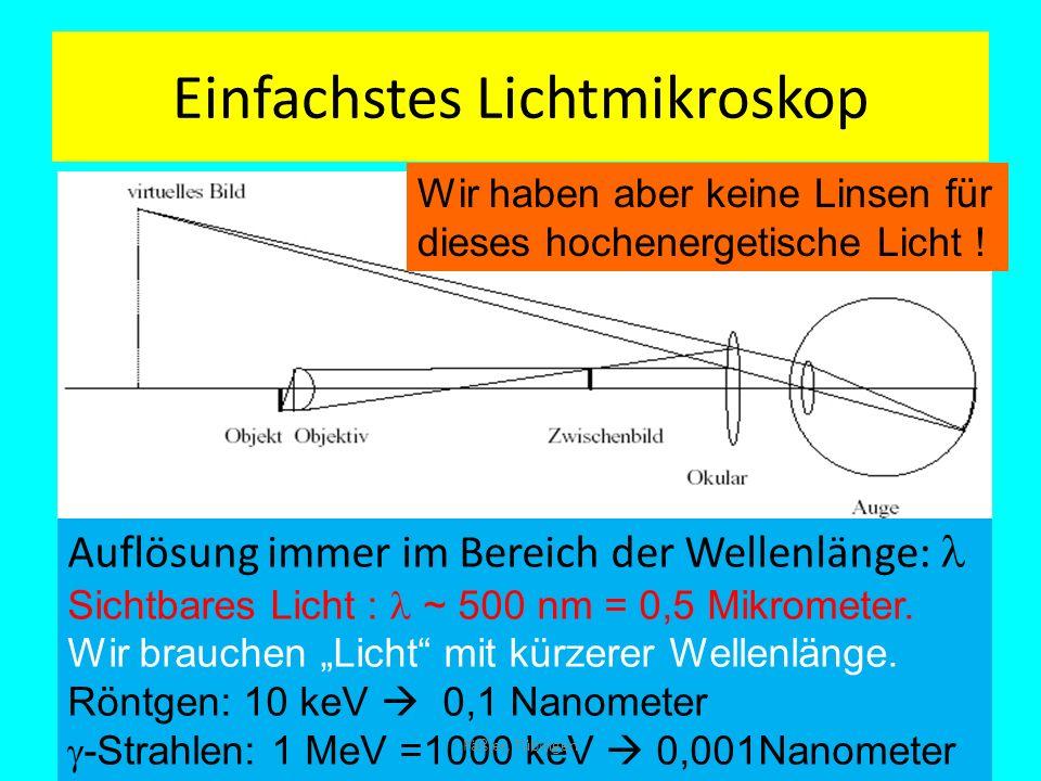 Einfachstes Lichtmikroskop Auflösung immer im Bereich der Wellenlänge: Sichtbares Licht : ~ 500 nm = 0,5 Mikrometer. Wir brauchen Licht mit kürzerer W