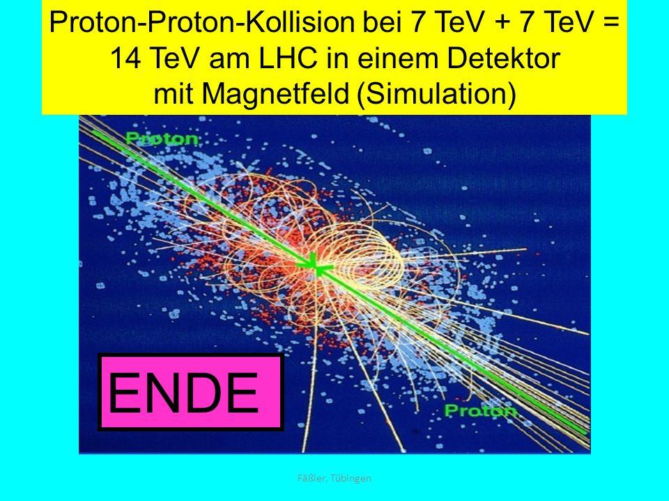 ENDE Proton-Proton-Kollision bei 7 TeV + 7 TeV = 14 TeV am LHC in einem Detektor mit Magnetfeld (Simulation)