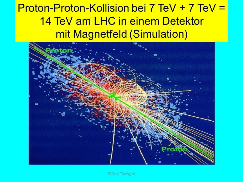 Proton-Proton-Kollision bei 7 TeV + 7 TeV = 14 TeV am LHC in einem Detektor mit Magnetfeld (Simulation)