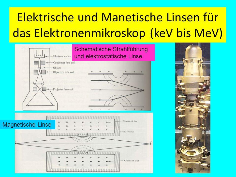 Elektrische und Manetische Linsen für das Elektronenmikroskop (keV bis MeV) Schematische Strahlführung und elektrostatische Linse Magnetische Linse