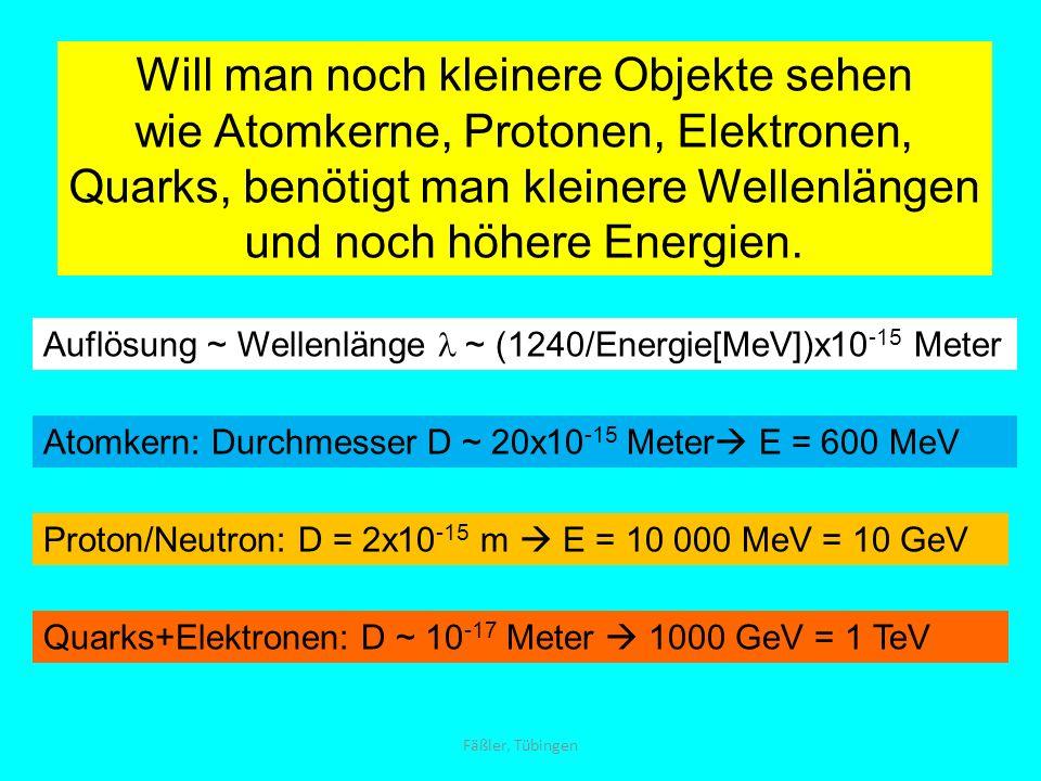 Fäßler, Tübingen Will man noch kleinere Objekte sehen wie Atomkerne, Protonen, Elektronen, Quarks, benötigt man kleinere Wellenlängen und noch höhere