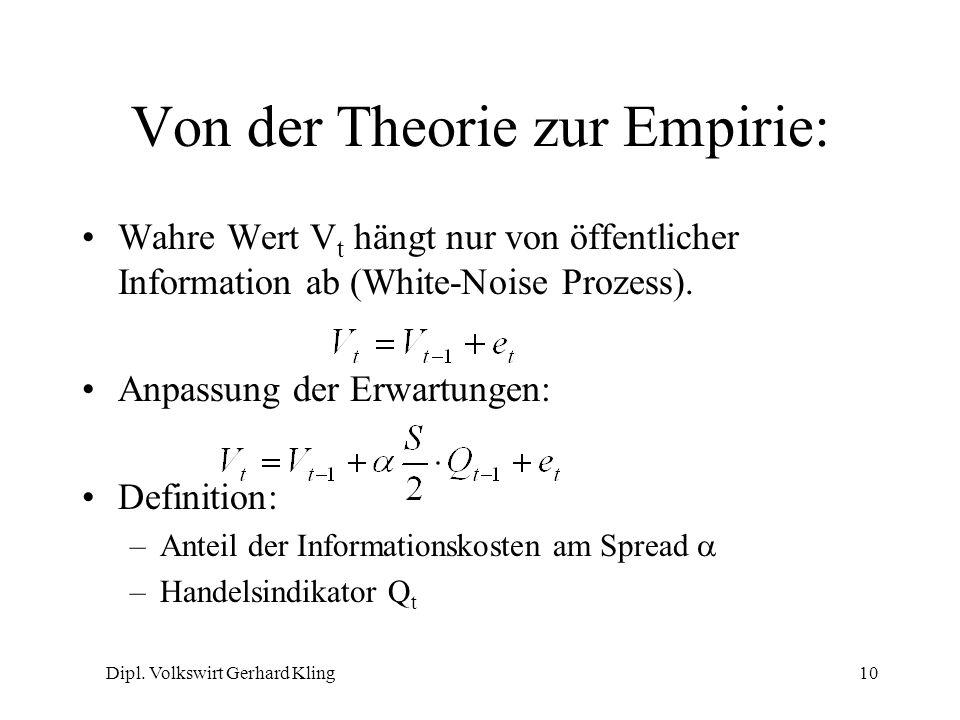Dipl. Volkswirt Gerhard Kling10 Von der Theorie zur Empirie: Wahre Wert V t hängt nur von öffentlicher Information ab (White-Noise Prozess). Anpassung