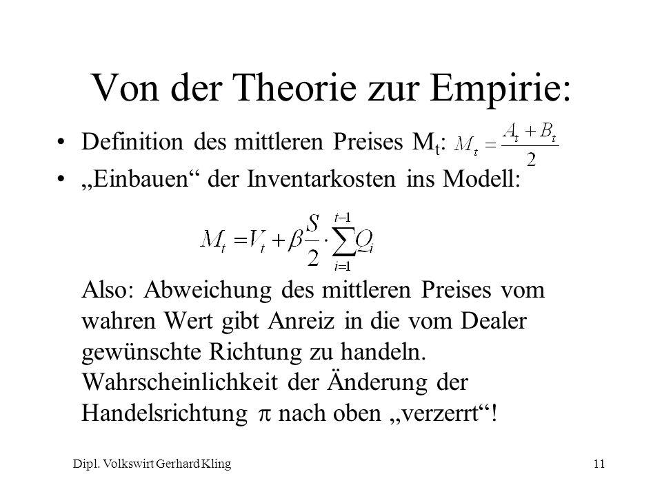 Dipl. Volkswirt Gerhard Kling11 Von der Theorie zur Empirie: Definition des mittleren Preises M t : Einbauen der Inventarkosten ins Modell: Also: Abwe