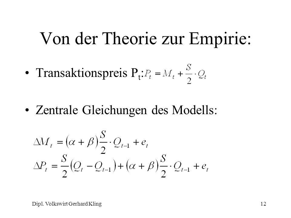 Dipl. Volkswirt Gerhard Kling12 Von der Theorie zur Empirie: Transaktionspreis P t : Zentrale Gleichungen des Modells: