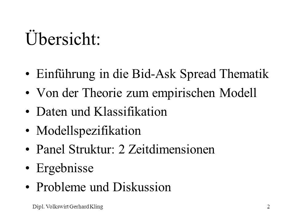 Dipl. Volkswirt Gerhard Kling2 Übersicht: Einführung in die Bid-Ask Spread Thematik Von der Theorie zum empirischen Modell Daten und Klassifikation Mo