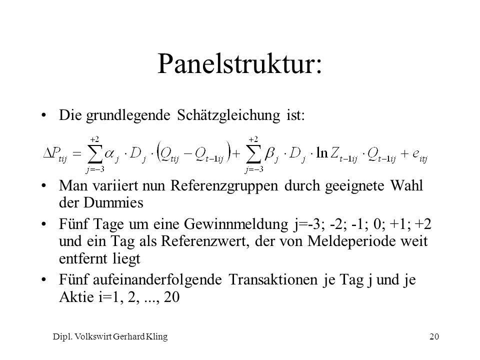 Dipl. Volkswirt Gerhard Kling20 Panelstruktur: Die grundlegende Schätzgleichung ist: Man variiert nun Referenzgruppen durch geeignete Wahl der Dummies