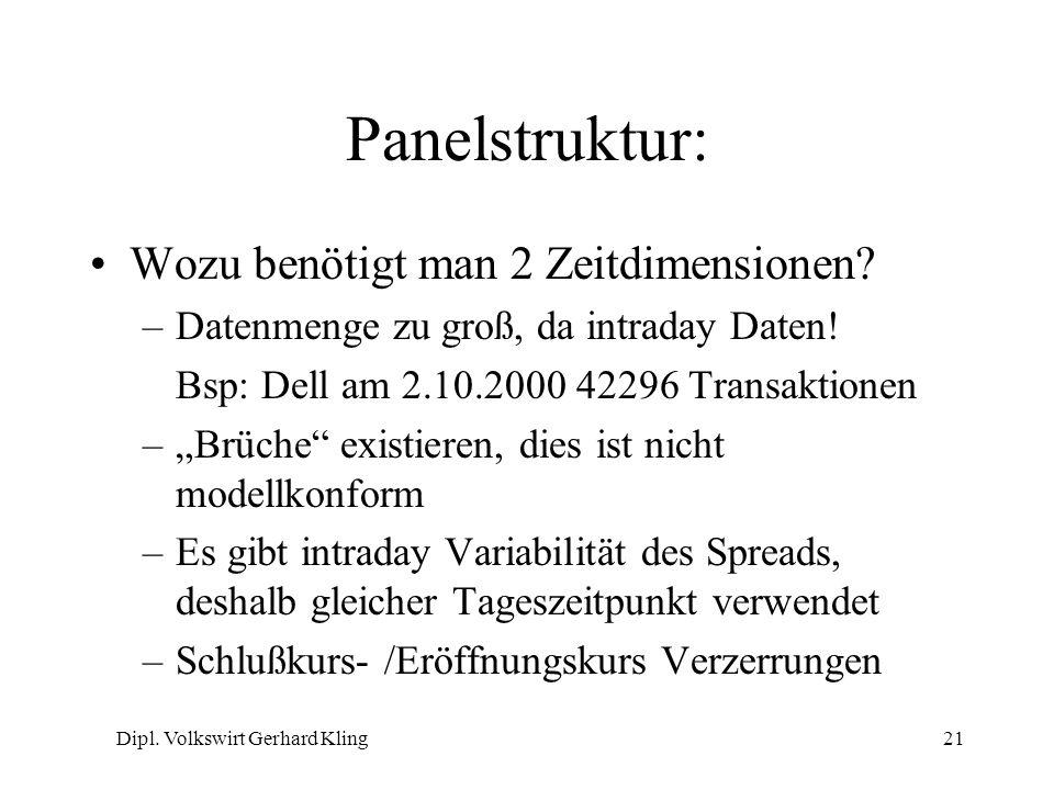 Dipl. Volkswirt Gerhard Kling21 Panelstruktur: Wozu benötigt man 2 Zeitdimensionen? –Datenmenge zu groß, da intraday Daten! Bsp: Dell am 2.10.2000 422