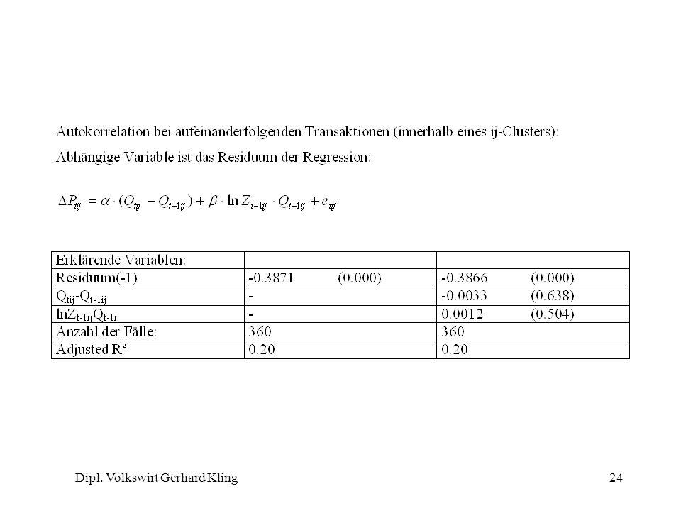 Dipl. Volkswirt Gerhard Kling24