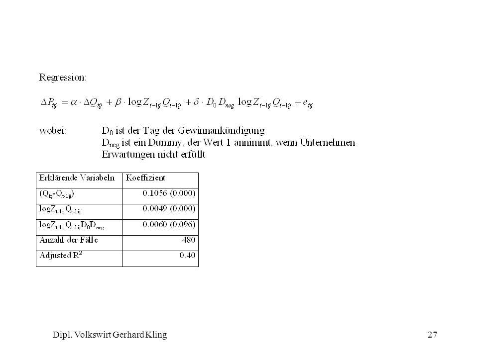 Dipl. Volkswirt Gerhard Kling27