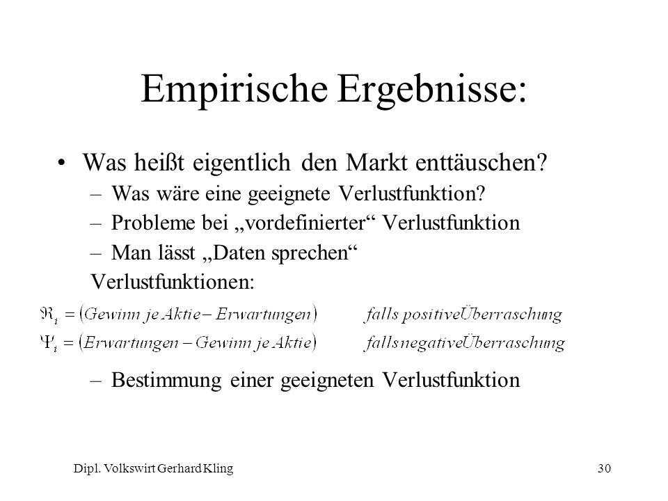 Dipl. Volkswirt Gerhard Kling30 Empirische Ergebnisse: Was heißt eigentlich den Markt enttäuschen? –Was wäre eine geeignete Verlustfunktion? –Probleme