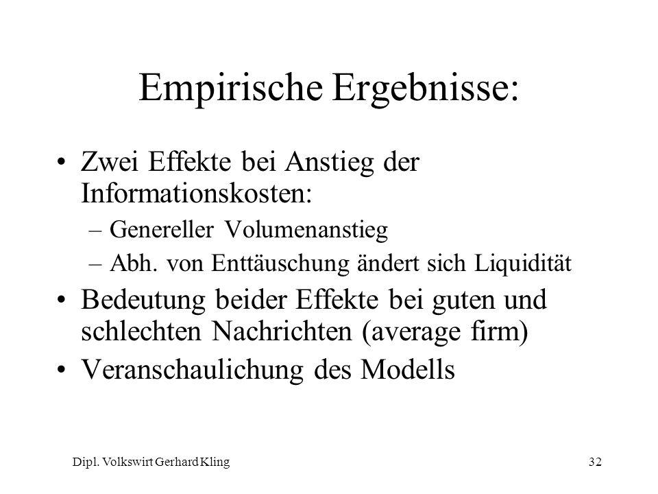 Dipl. Volkswirt Gerhard Kling32 Empirische Ergebnisse: Zwei Effekte bei Anstieg der Informationskosten: –Genereller Volumenanstieg –Abh. von Enttäusch