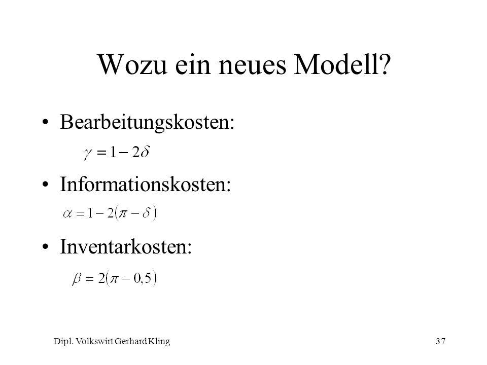 Dipl. Volkswirt Gerhard Kling37 Wozu ein neues Modell? Bearbeitungskosten: Informationskosten: Inventarkosten: