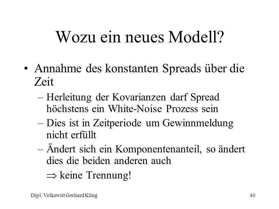 Dipl. Volkswirt Gerhard Kling40 Wozu ein neues Modell? Annahme des konstanten Spreads über die Zeit –Herleitung der Kovarianzen darf Spread höchstens