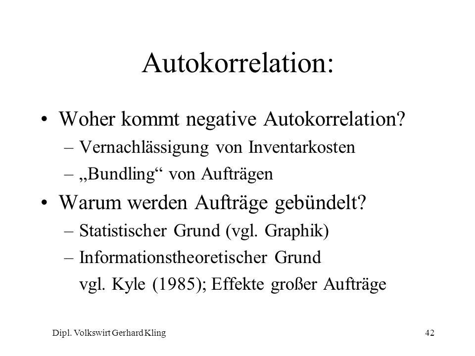 Dipl. Volkswirt Gerhard Kling42 Autokorrelation: Woher kommt negative Autokorrelation? –Vernachlässigung von Inventarkosten –Bundling von Aufträgen Wa