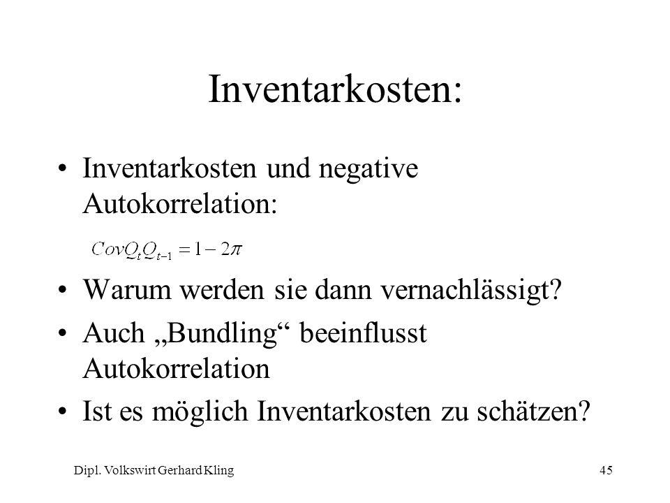 Dipl. Volkswirt Gerhard Kling45 Inventarkosten: Inventarkosten und negative Autokorrelation: Warum werden sie dann vernachlässigt? Auch Bundling beein