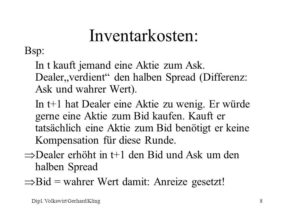 Dipl. Volkswirt Gerhard Kling8 Inventarkosten: Bsp: In t kauft jemand eine Aktie zum Ask. Dealerverdient den halben Spread (Differenz: Ask und wahrer