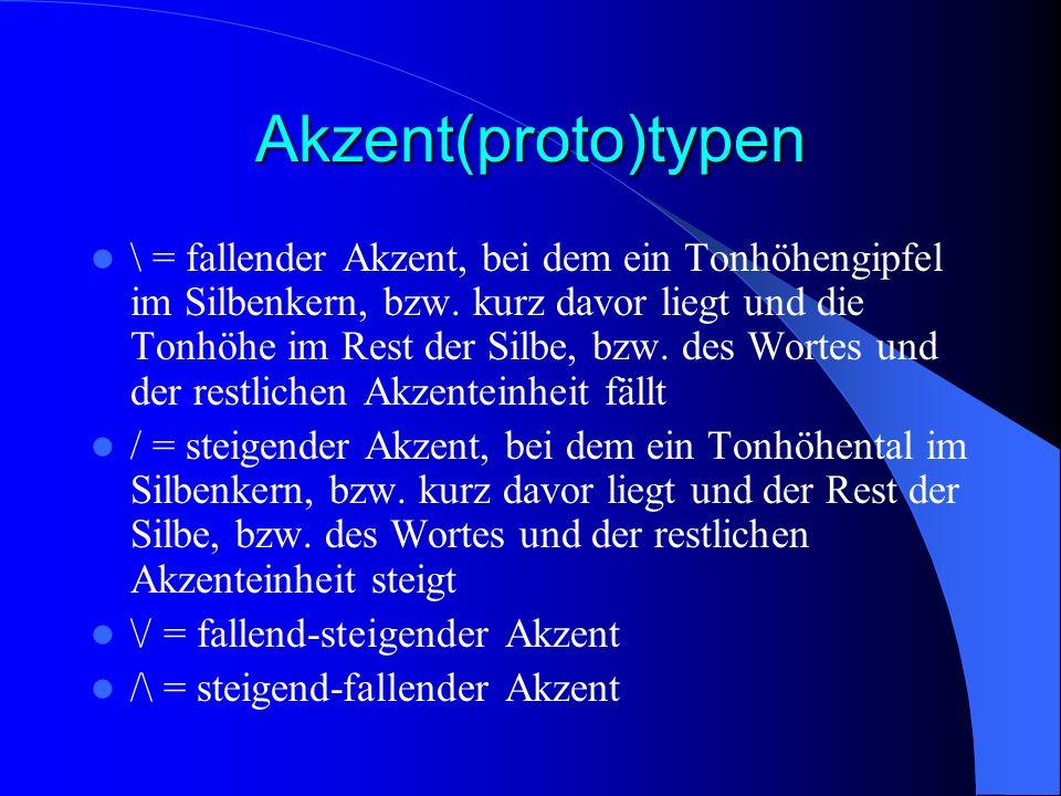 Akzent(proto)typen \ = fallender Akzent, bei dem ein Tonhöhengipfel im Silbenkern, bzw. kurz davor liegt und die Tonhöhe im Rest der Silbe, bzw. des W