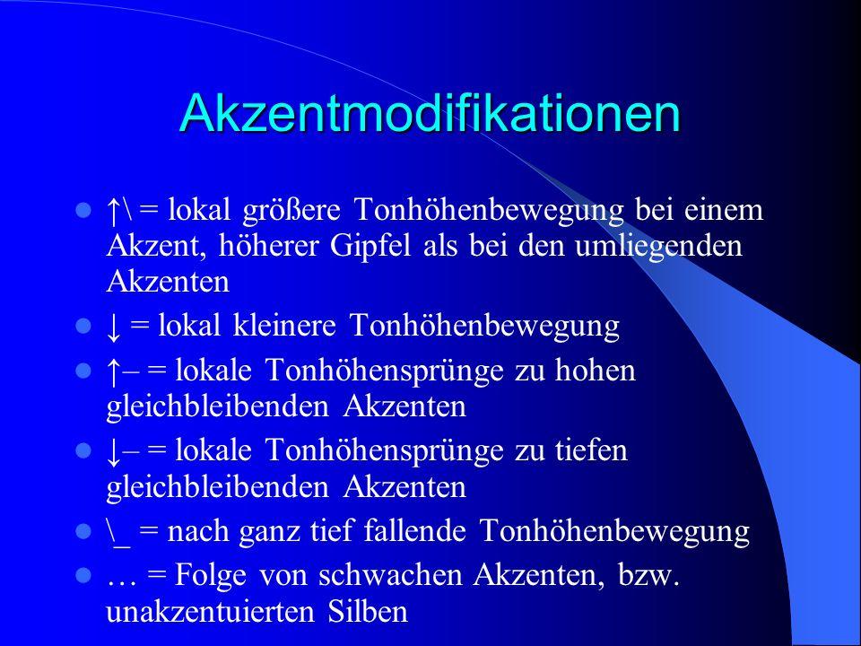 Akzentmodifikationen \ = lokal größere Tonhöhenbewegung bei einem Akzent, höherer Gipfel als bei den umliegenden Akzenten = lokal kleinere Tonhöhenbewegung – = lokale Tonhöhensprünge zu hohen gleichbleibenden Akzenten – = lokale Tonhöhensprünge zu tiefen gleichbleibenden Akzenten \_ = nach ganz tief fallende Tonhöhenbewegung … = Folge von schwachen Akzenten, bzw.