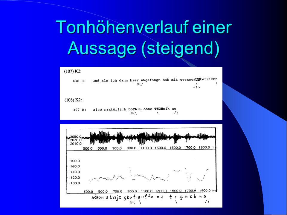 Tonhöhenverlauf einer Aussage (steigend)