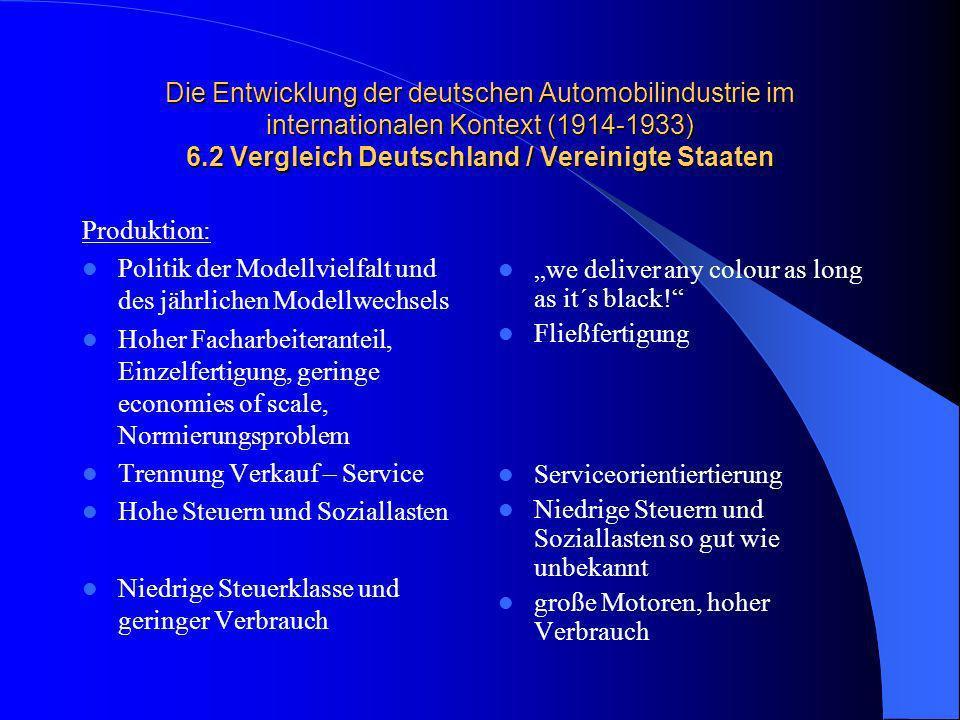 Die Entwicklung der deutschen Automobilindustrie im internationalen Kontext (1914-1933) 6.2 Vergleich Deutschland / Vereinigte Staaten Produktion: Pol