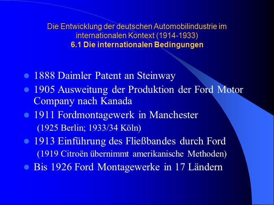 Die Entwicklung der deutschen Automobilindustrie im internationalen Kontext (1914-1933) 6.1 Die internationalen Bedingungen 1888 Daimler Patent an Ste