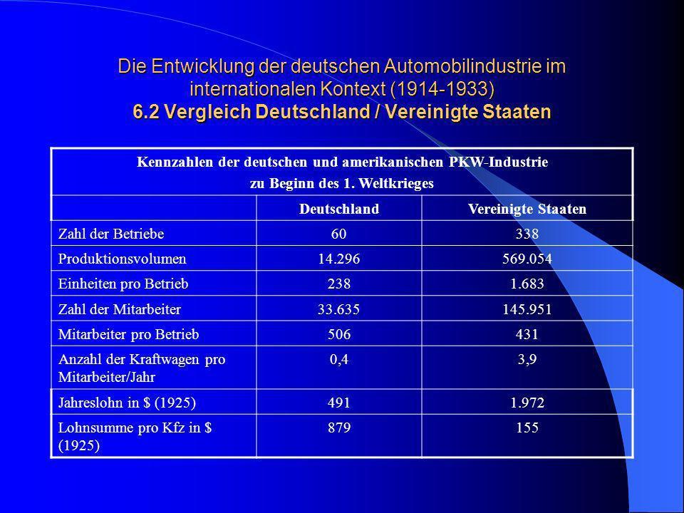 Die Entwicklung der deutschen Automobilindustrie im internationalen Kontext (1914-1933) 6.2 Vergleich Deutschland / Vereinigte Staaten Kennzahlen der