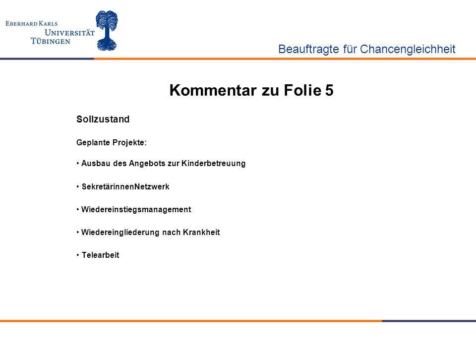 Kommentar zu Folie 5 Sollzustand Geplante Projekte: Ausbau des Angebots zur Kinderbetreuung SekretärinnenNetzwerk Wiedereinstiegsmanagement Wiedereing