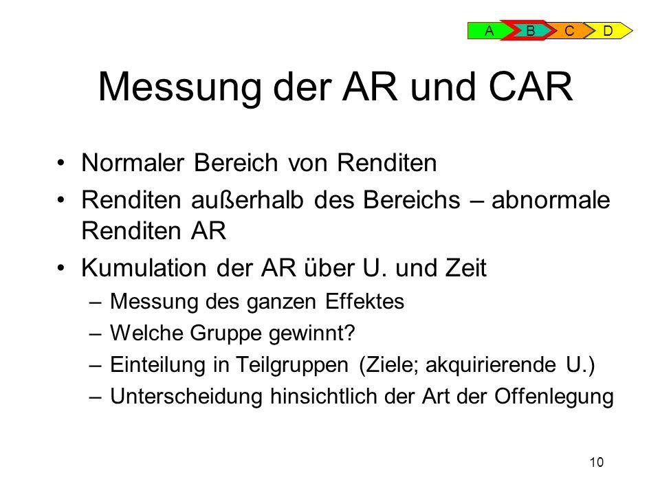10 Messung der AR und CAR Normaler Bereich von Renditen Renditen außerhalb des Bereichs – abnormale Renditen AR Kumulation der AR über U. und Zeit –Me