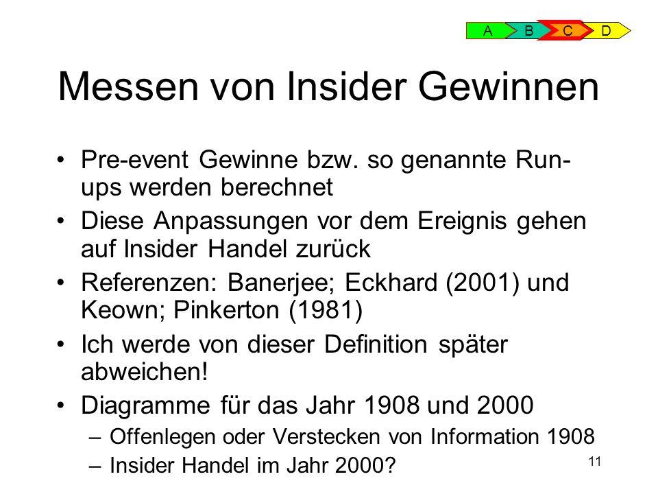 11 Messen von Insider Gewinnen Pre-event Gewinne bzw. so genannte Run- ups werden berechnet Diese Anpassungen vor dem Ereignis gehen auf Insider Hande