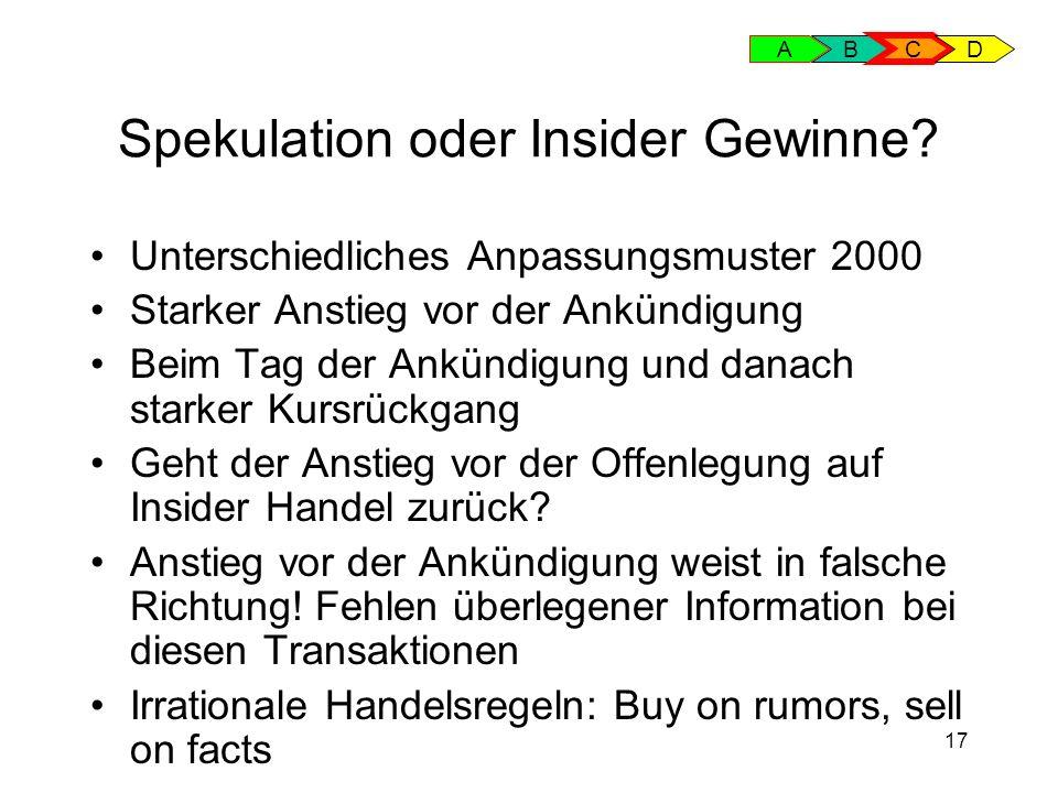 17 Spekulation oder Insider Gewinne.
