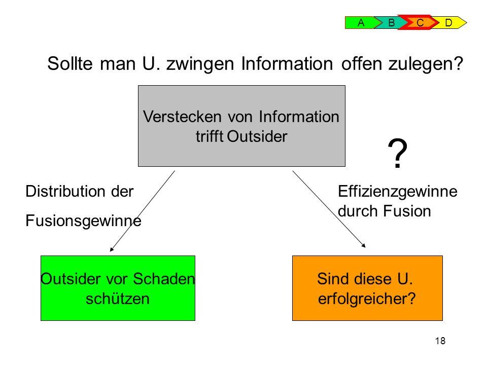 18 Sollte man U. zwingen Information offen zulegen? AB C D Verstecken von Information trifft Outsider Outsider vor Schaden schützen Sind diese U. erfo