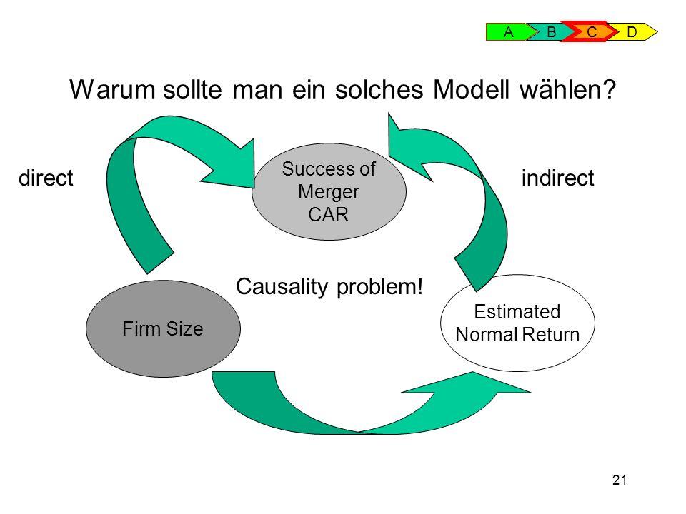21 Warum sollte man ein solches Modell wählen? Success of Merger CAR Firm Size Estimated Normal Return directindirect AB C D Causality problem!