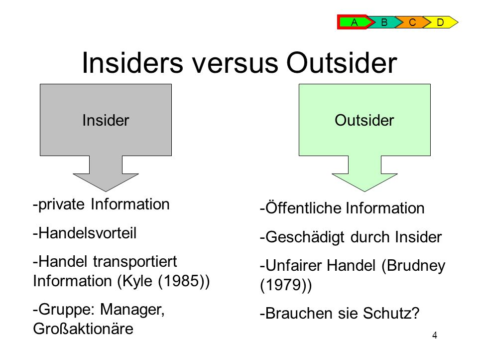 4 Insiders versus Outsider A BCD InsiderOutsider -private Information -Handelsvorteil -Handel transportiert Information (Kyle (1985)) -Gruppe: Manager, Großaktionäre -Öffentliche Information -Geschädigt durch Insider -Unfairer Handel (Brudney (1979)) -Brauchen sie Schutz?