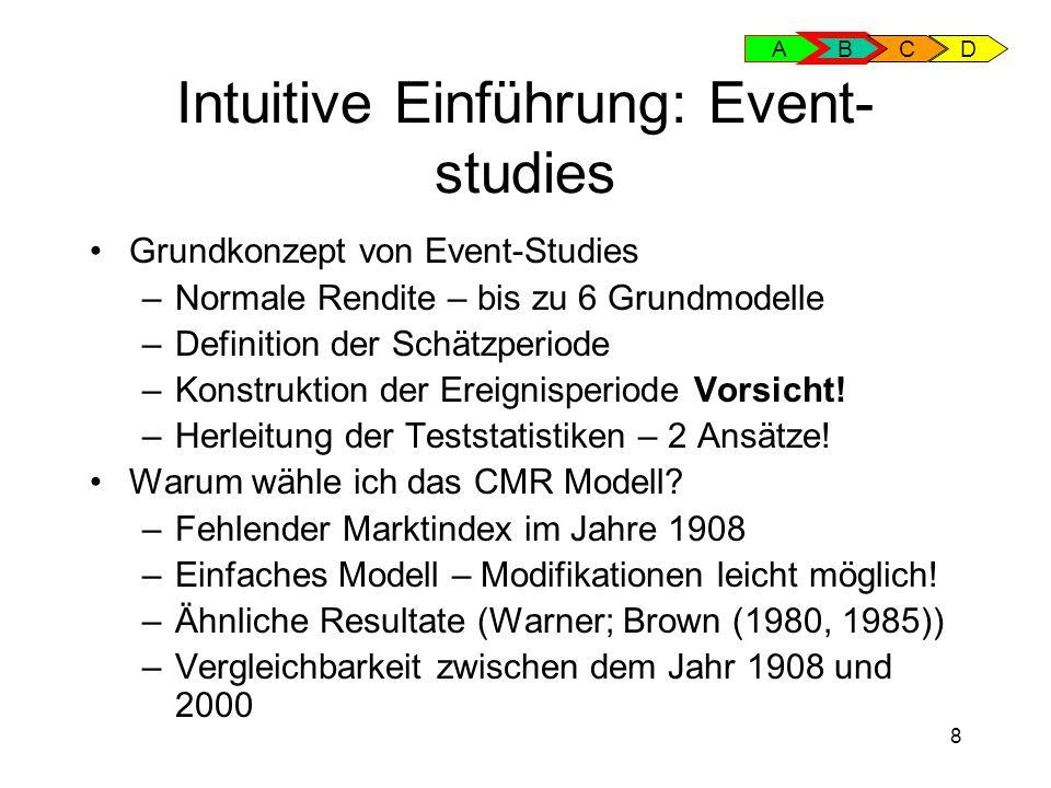 8 Intuitive Einführung: Event- studies Grundkonzept von Event-Studies –Normale Rendite – bis zu 6 Grundmodelle –Definition der Schätzperiode –Konstruktion der Ereignisperiode Vorsicht.