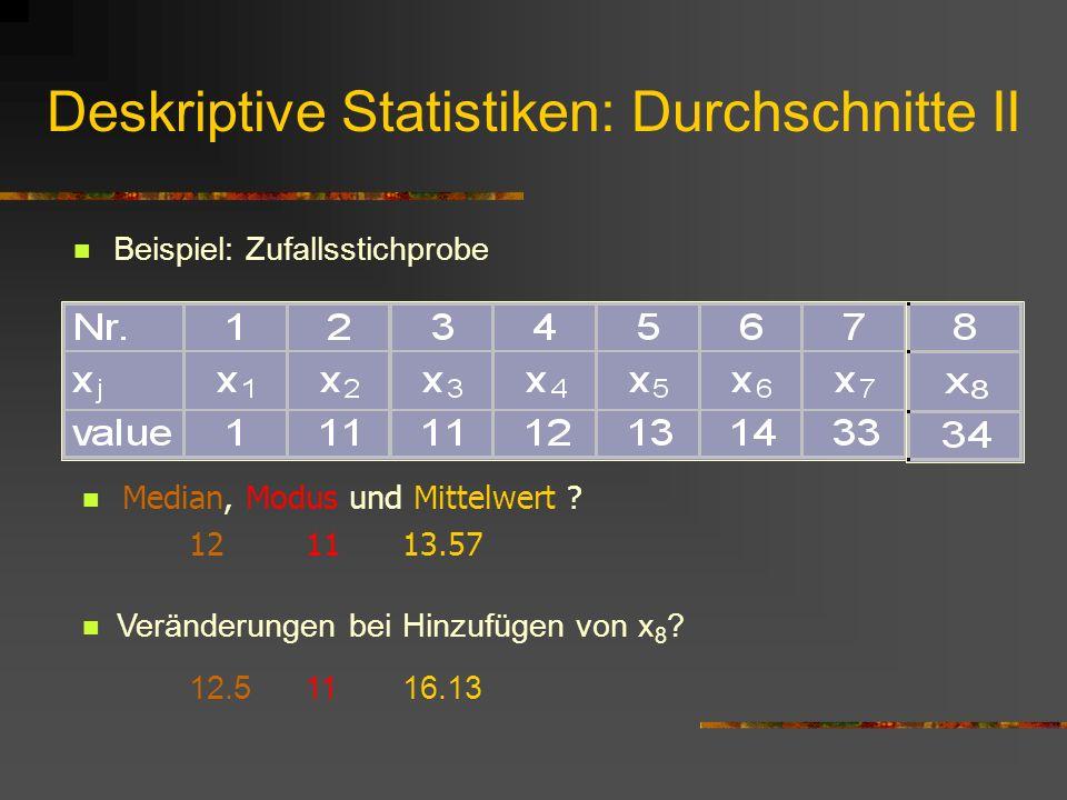 Median, Modus und Mittelwert ? 12 1113.57 Beispiel: Zufallsstichprobe Deskriptive Statistiken: Durchschnitte II Veränderungen bei Hinzufügen von x 8 ?