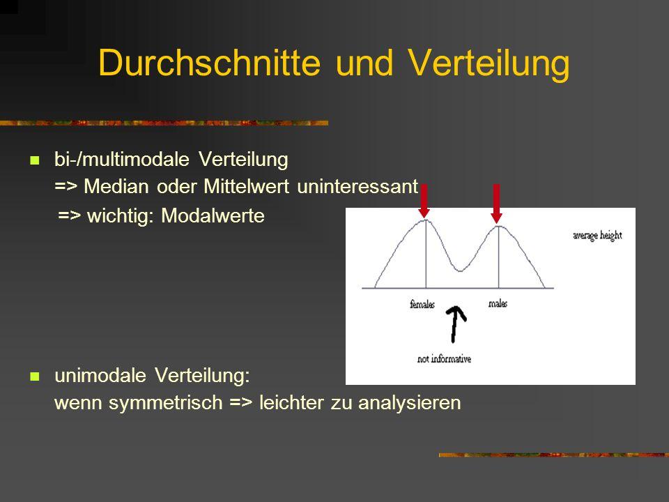 Durchschnitte und Verteilung bi-/multimodale Verteilung => Median oder Mittelwert uninteressant => wichtig: Modalwerte unimodale Verteilung: wenn symm