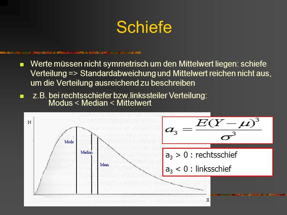 Schiefe Werte müssen nicht symmetrisch um den Mittelwert liegen: schiefe Verteilung => Standardabweichung und Mittelwert reichen nicht aus, um die Ver